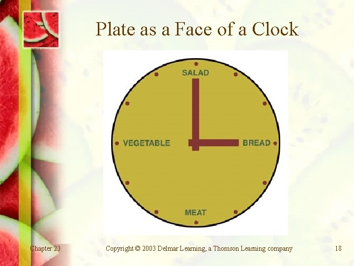 Plate as a Face of a Clock Chapter 23 Copyright © 2003 Delmar Learning,