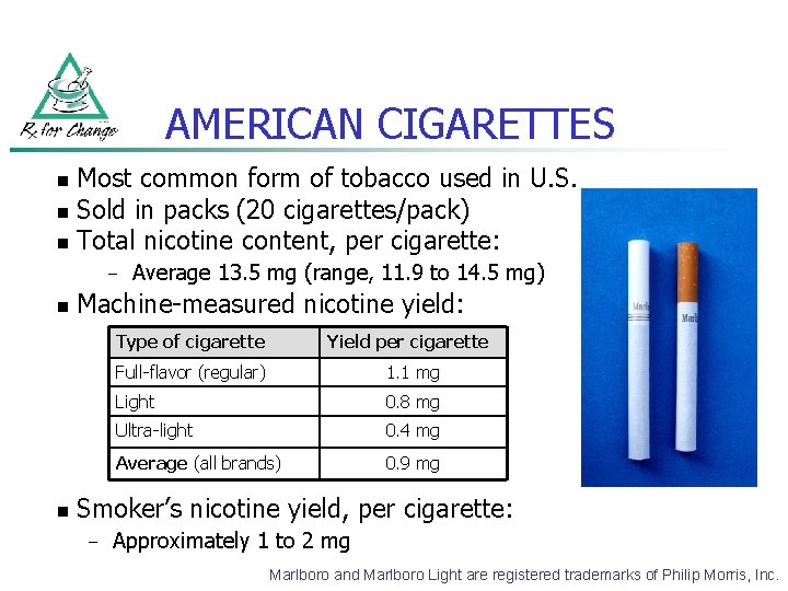 AMERICAN CIGARETTES Most common form of tobacco used in U. S. n Sold in