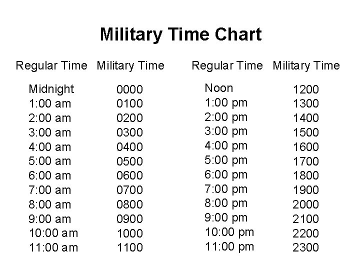 Military Time Chart Regular Time Military Time Midnight 1: 00 am 2: 00 am