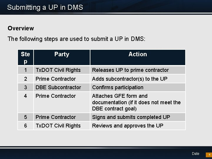 Submitting a UP in DMS Overview The following steps are used to submit a