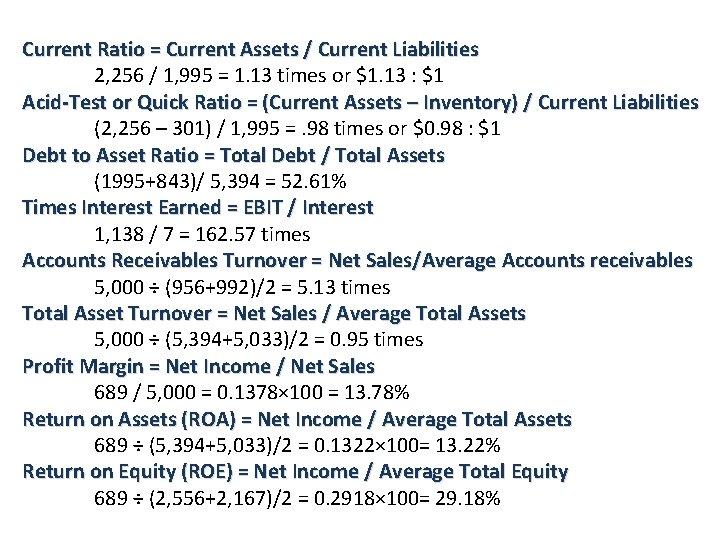 Current Ratio = Current Assets / Current Liabilities 2, 256 / 1, 995 =