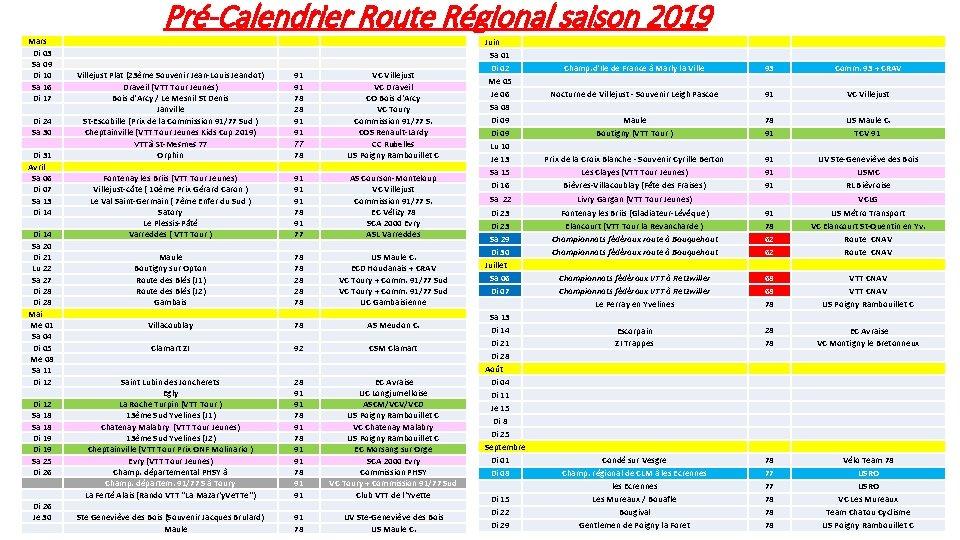 Pré-Calendrier Route Régional saison 2019 Mars Di 03 Sa 09 Di 10 Villejust Plat