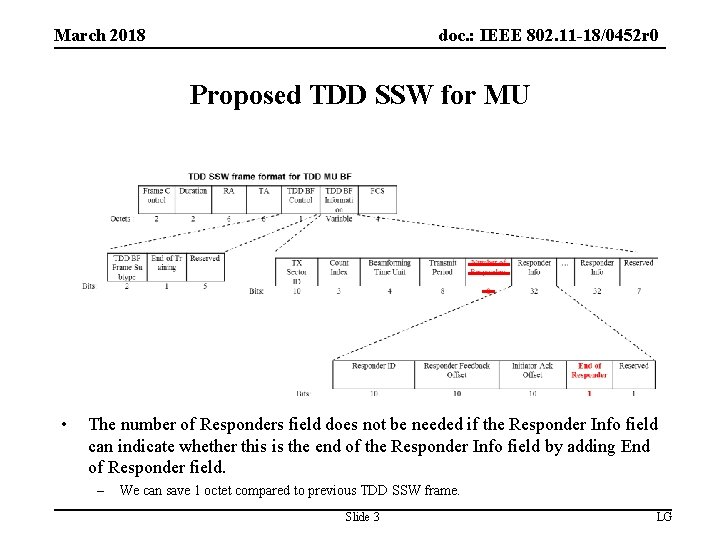 doc. : IEEE 802. 11 -18/0452 r 0 March 2018 Proposed TDD SSW for