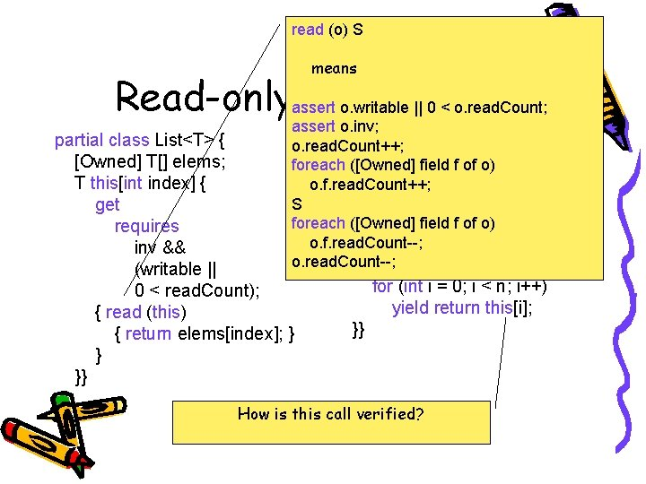 read (o) S means Read-onlyassert Methods o. writable    0 < o. read. Count;