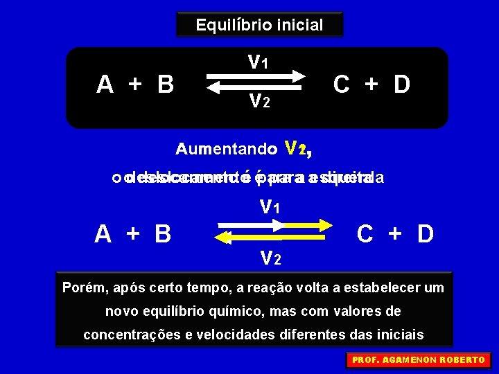 Equilíbrio inicial A + B v 1 C + D v 2 Aumentando v
