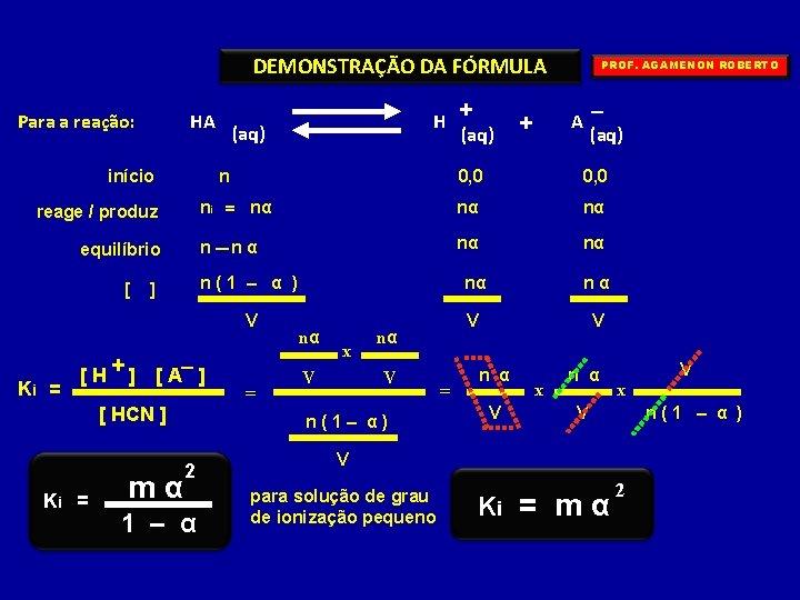 DEMONSTRAÇÃO DA FÓRMULA HA Para a reação: início equilíbrio Ki = [ H+ ]