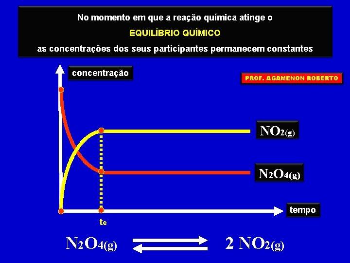 No momento em que a reação química atinge o EQUILÍBRIO QUÍMICO as concentrações dos