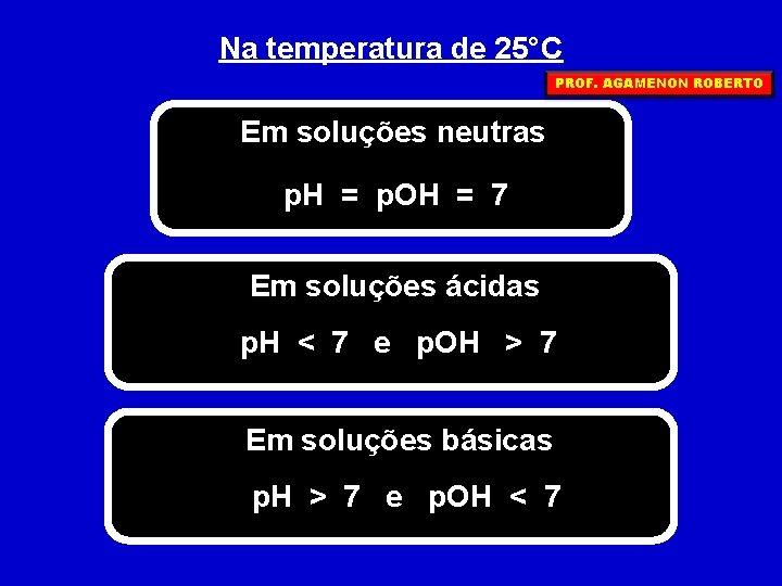 Na temperatura de 25°C PROF. AGAMENON ROBERTO Em soluções neutras p. H = p.