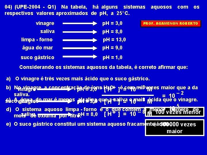 04) (UPE-2004 - Q 1) Na tabela, há alguns sistemas respectivos valores aproximados de