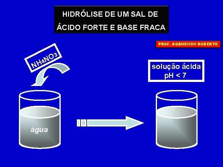 HIDRÓLISE DE UM SAL DE ÁCIDO FORTE E BASE FRACA PROF. AGAMENON ROBERTO 4