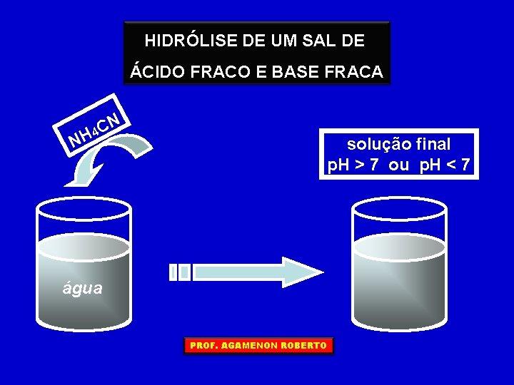 HIDRÓLISE DE UM SAL DE ÁCIDO FRACO E BASE FRACA NH N 4 C