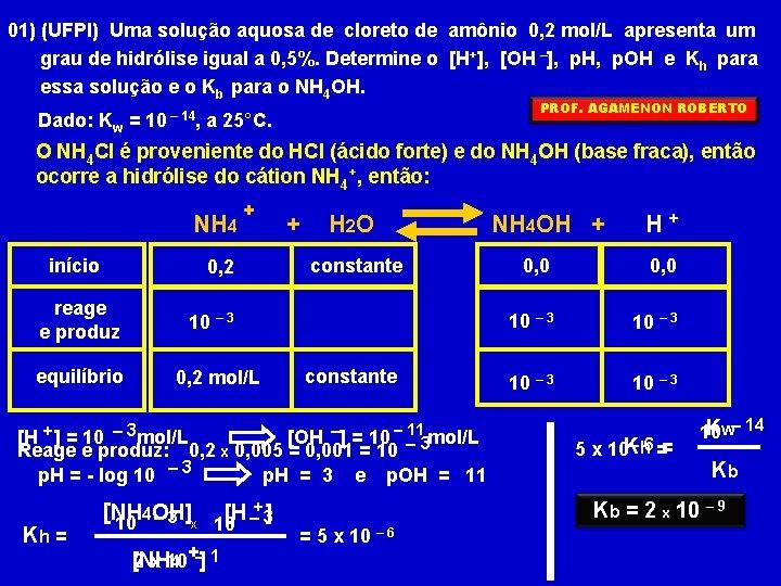 01) (UFPI) Uma solução aquosa de cloreto de amônio 0, 2 mol/L apresenta um