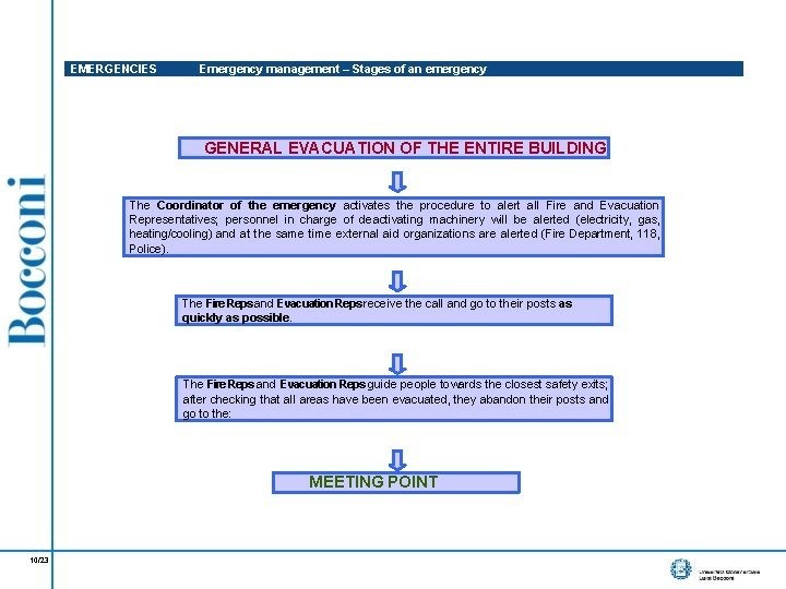 EMERGENCIES Emergency management – Stages of an emergency GENERAL EVACUATION OF THE ENTIRE BUILDING