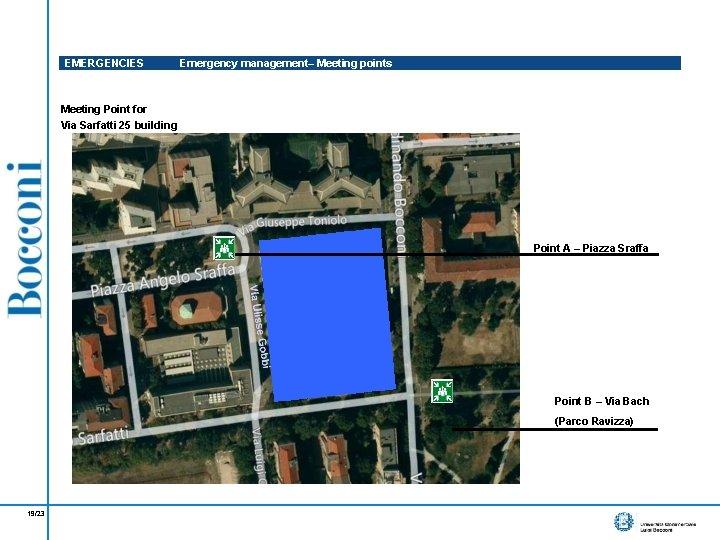 EMERGENCIES Emergency management– Meeting points Meeting Point for Via Sarfatti 25 building Point A