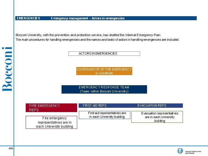 EMERGENCIES Emergency management – Actors in emergencies Bocconi University, with the prevention and protection