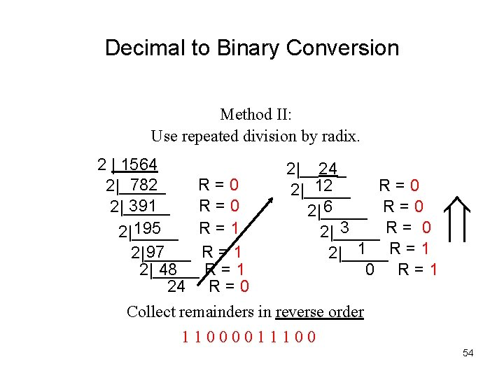 wer verdient geld mit kryptowährung? binary conversion of 248