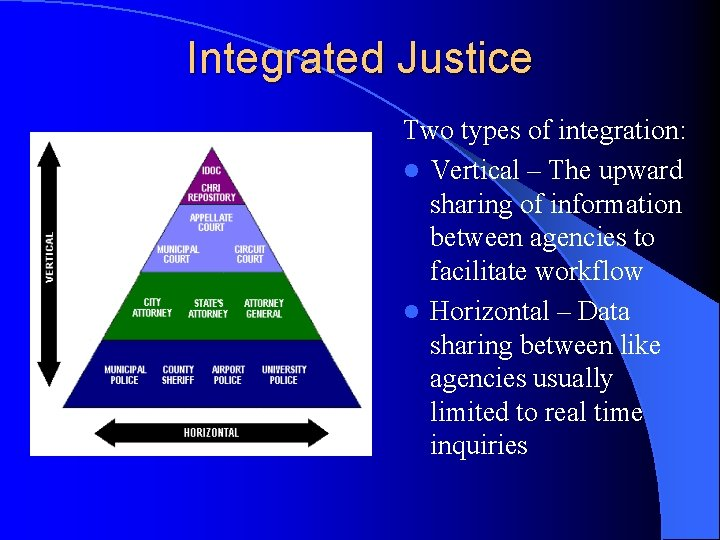 Integrated Justice Two types of integration: l Vertical – The upward sharing of information