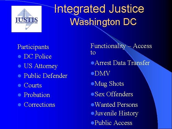Integrated Justice Washington DC Participants l DC Police l US Attorney l Public Defender