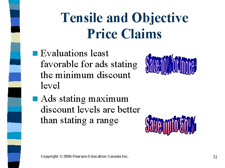 Tensile and Objective Price Claims n Evaluations least favorable for ads stating the minimum