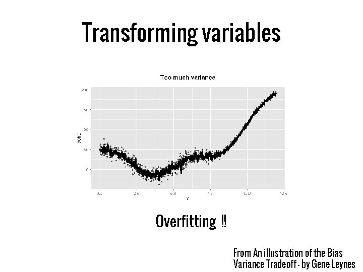 Transforming variables Overfitting !! From An illustration of the Bias Variance Tradeoff - by