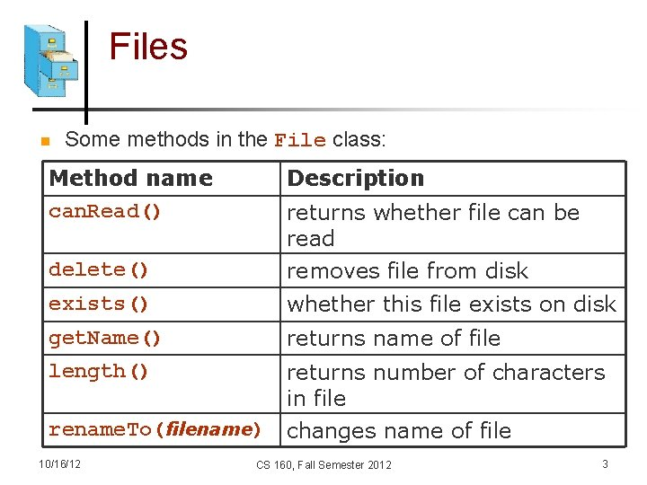 Files n Some methods in the File class: Method name can. Read() Description delete()