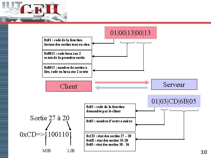 01 00 13 0 x 01 : code de la fonction lecture des sorties tout ou