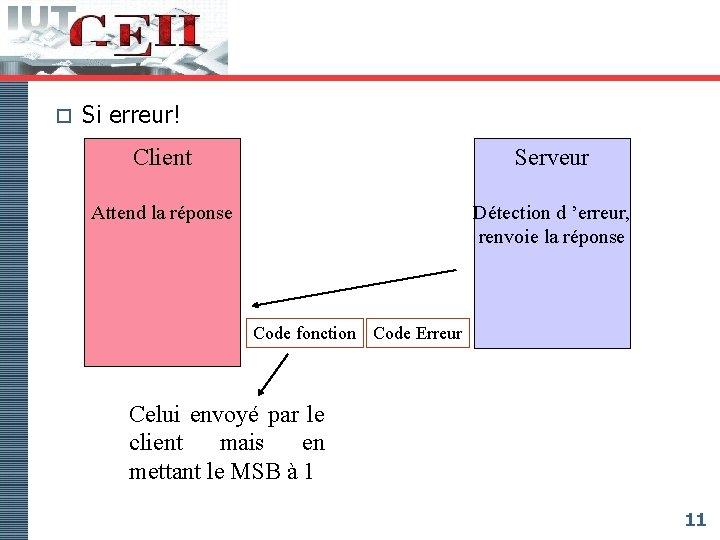 o Si erreur! Client Serveur Attend la réponse Détection d 'erreur, renvoie la réponse