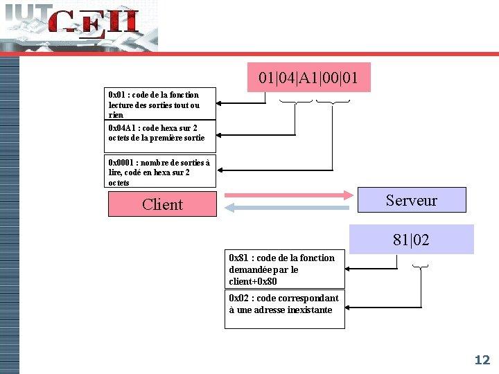 01 04 A 1 00 01 0 x 01 : code de la fonction lecture des sorties tout