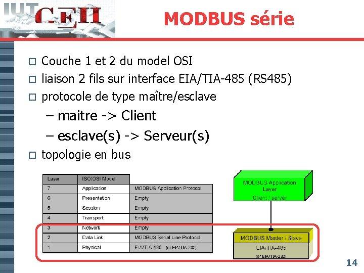 MODBUS série Couche 1 et 2 du model OSI o liaison 2 fils sur