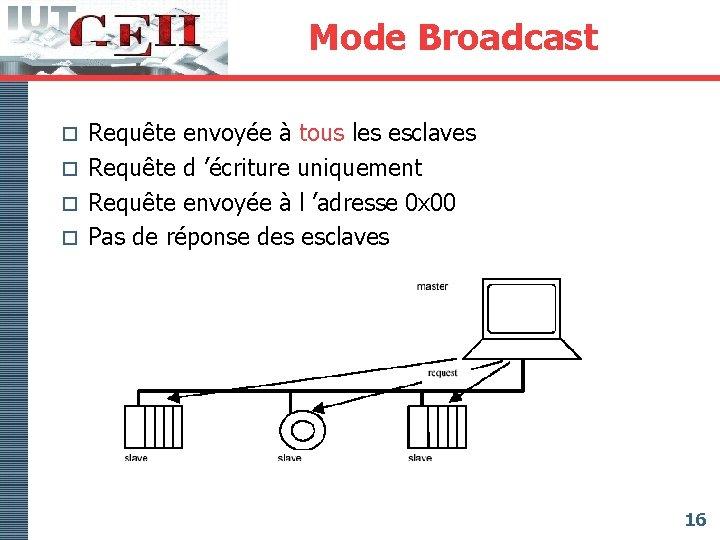 Mode Broadcast Requête envoyée à tous les esclaves o Requête d 'écriture uniquement o