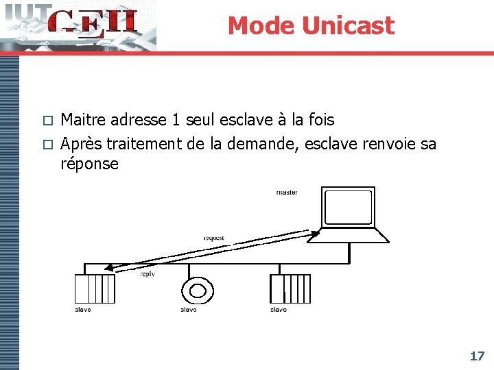 Mode Unicast Maitre adresse 1 seul esclave à la fois o Après traitement de