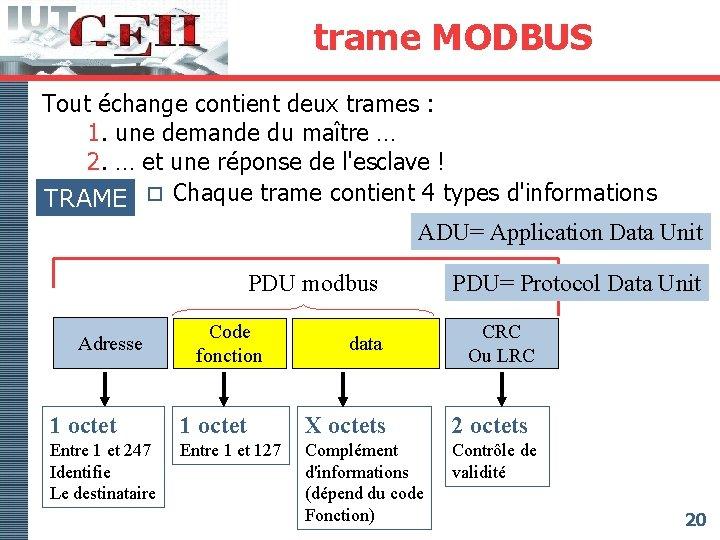 trame MODBUS Tout échange contient deux trames : 1. une demande du maître …