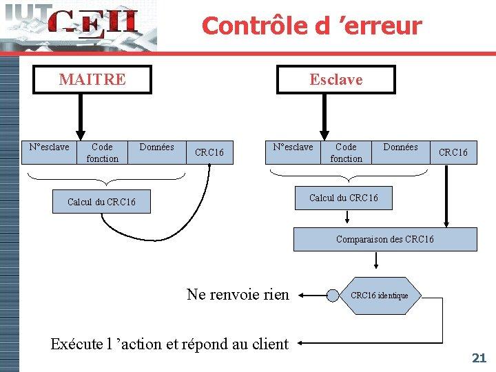 Contrôle d 'erreur MAITRE N°esclave Code fonction Esclave Données CRC 16 N°esclave Code fonction