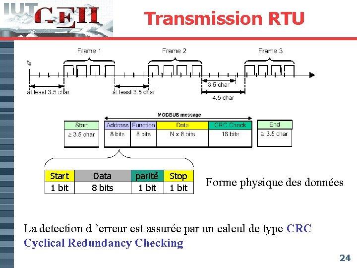 Transmission RTU Start 1 bit Data 8 bits parité 1 bit Stop 1 bit