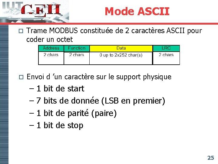 Mode ASCII o Trame MODBUS constituée de 2 caractères ASCII pour coder un octet