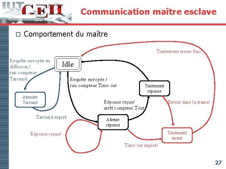Communication maître esclave o Comportement du maître Traitement erreur fini/ Requête envoyée en diffusion