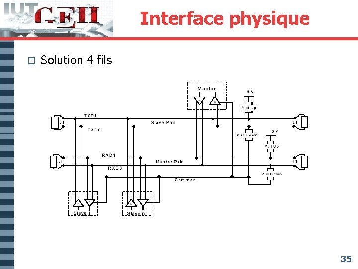 Interface physique o Solution 4 fils 35