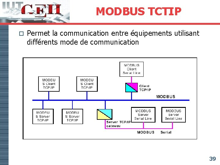 MODBUS TCTIP o Permet la communication entre équipements utilisant différents mode de communication 39