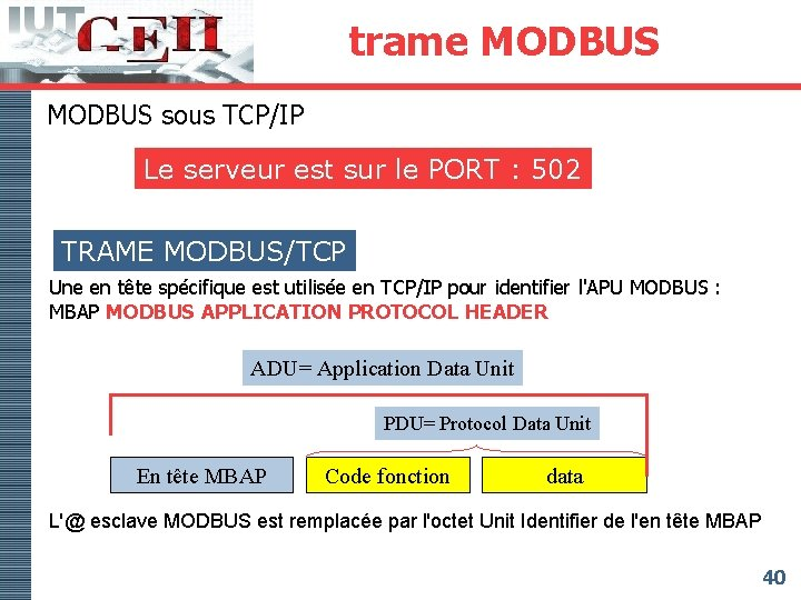 trame MODBUS sous TCP/IP Le serveur est sur le PORT : 502 TRAME MODBUS/TCP