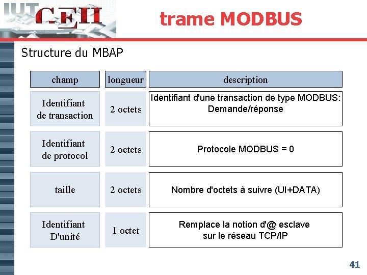 trame MODBUS Structure du MBAP champ longueur description Identifiant de transaction 2 octets Identifiant