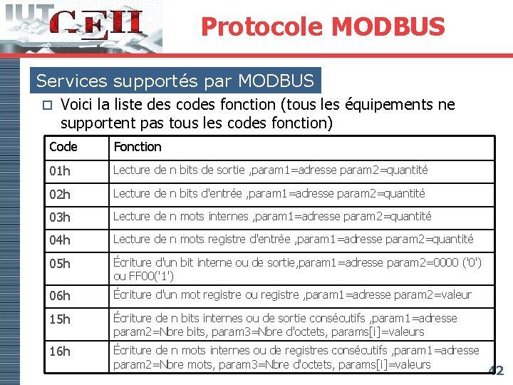Protocole MODBUS Services supportés par MODBUS o Voici la liste des codes fonction (tous