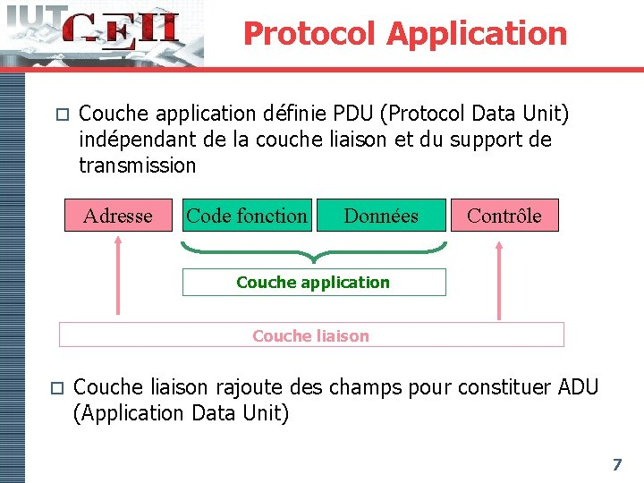 Protocol Application o Couche application définie PDU (Protocol Data Unit) indépendant de la couche