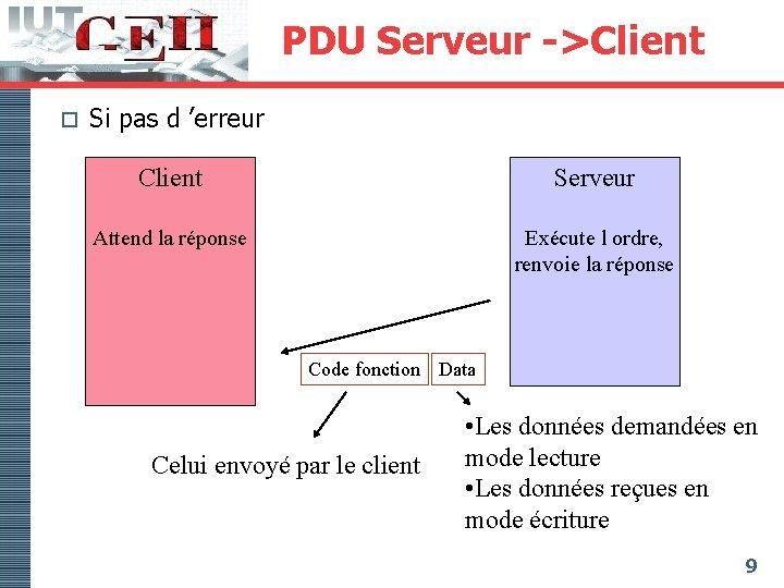 PDU Serveur ->Client o Si pas d 'erreur Client Serveur Attend la réponse Exécute