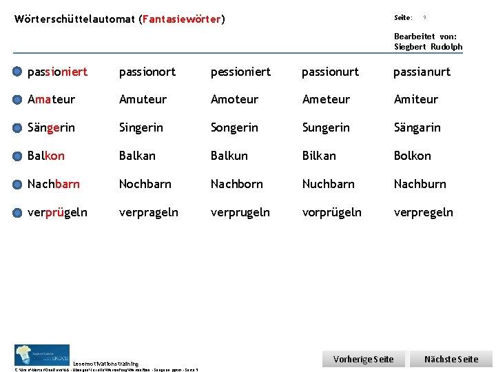 Übungsart: Wörterschüttelautomat (Fantasiewörter) Seite: 9 Bearbeitet von: Siegbert Rudolph passioniert passionort pessioniert passionurt passianurt