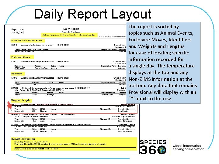 Daily Report Layout The report is sorted by topics such as Animal Events, Enclosure