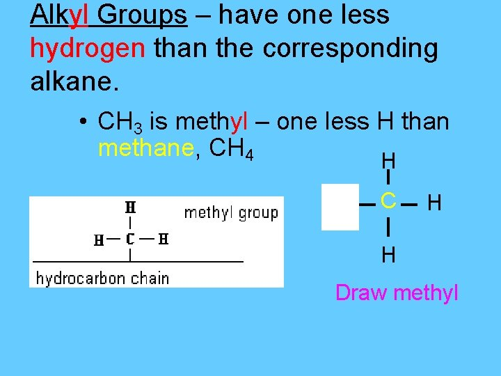 Alkyl Groups – have one less hydrogen than the corresponding alkane. • CH 3