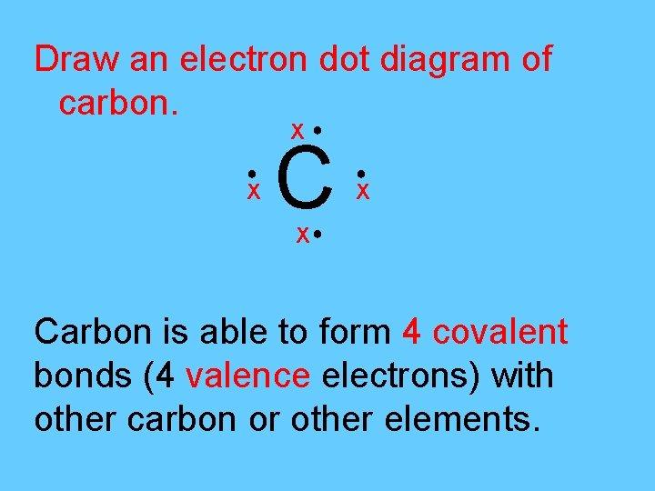 Draw an electron dot diagram of carbon. Χ● ● Χ C ● Χ Χ●