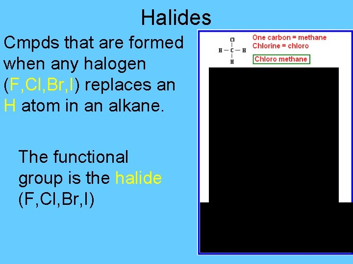 Halides Cmpds that are formed when any halogen (F, Cl, Br, I) replaces an