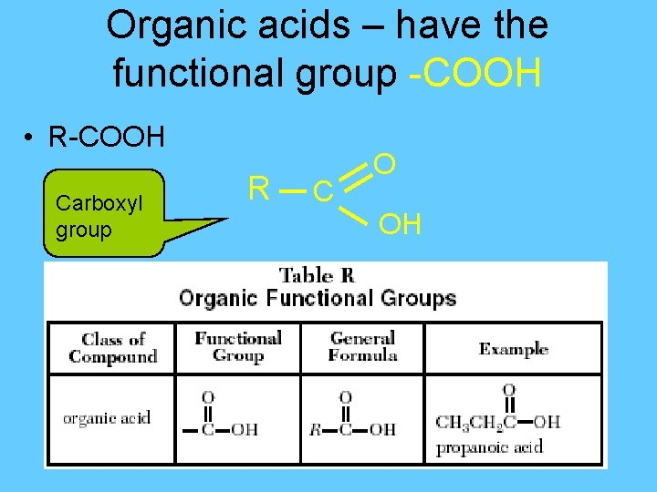 Organic acids – have the functional group -COOH • R-COOH Carboxyl group R C