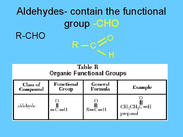 Aldehydes- contain the functional group -CHO R C O H